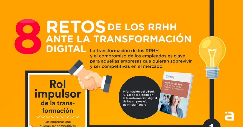 8 retos de los RRHH ante la Transformación Digital