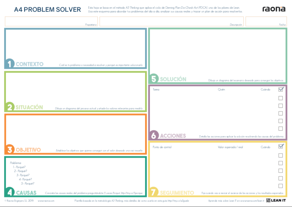 A4 Problem Solver